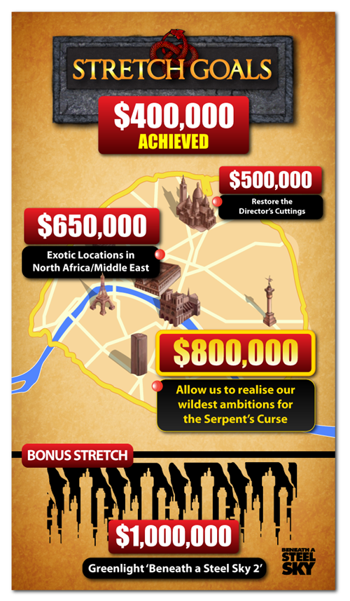 Stretch_goal_Map_3